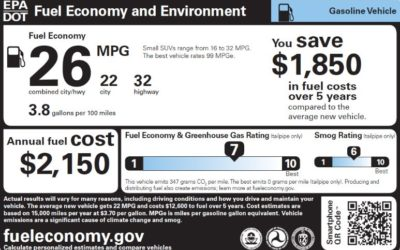 Everything You Need to Know about Fuel Economy Labels