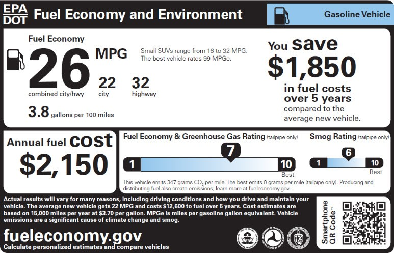 Everything You Need to Know about Fuel Economy Labels - Greater New
