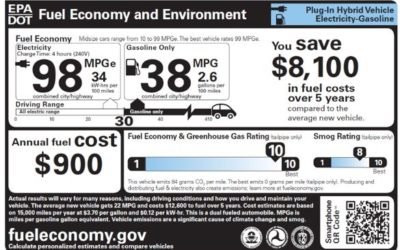 How is fuel economy determined and reported for alternative fuel vehicles?