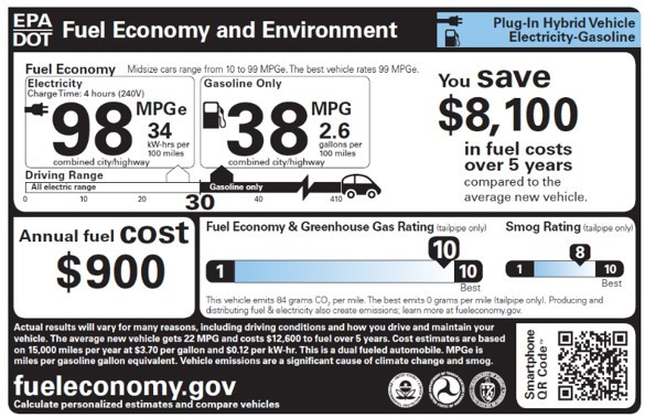 How Is Fuel Economy Determined And Reported For Alternative Vehicles